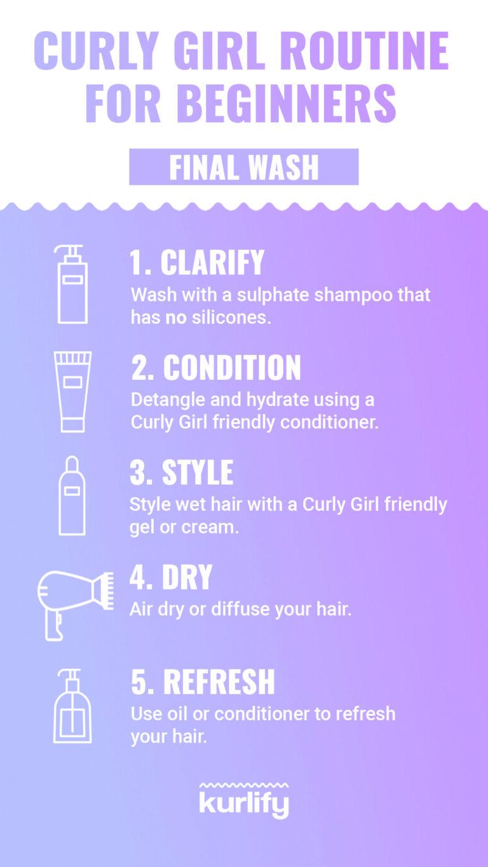 routine-first-wash-en