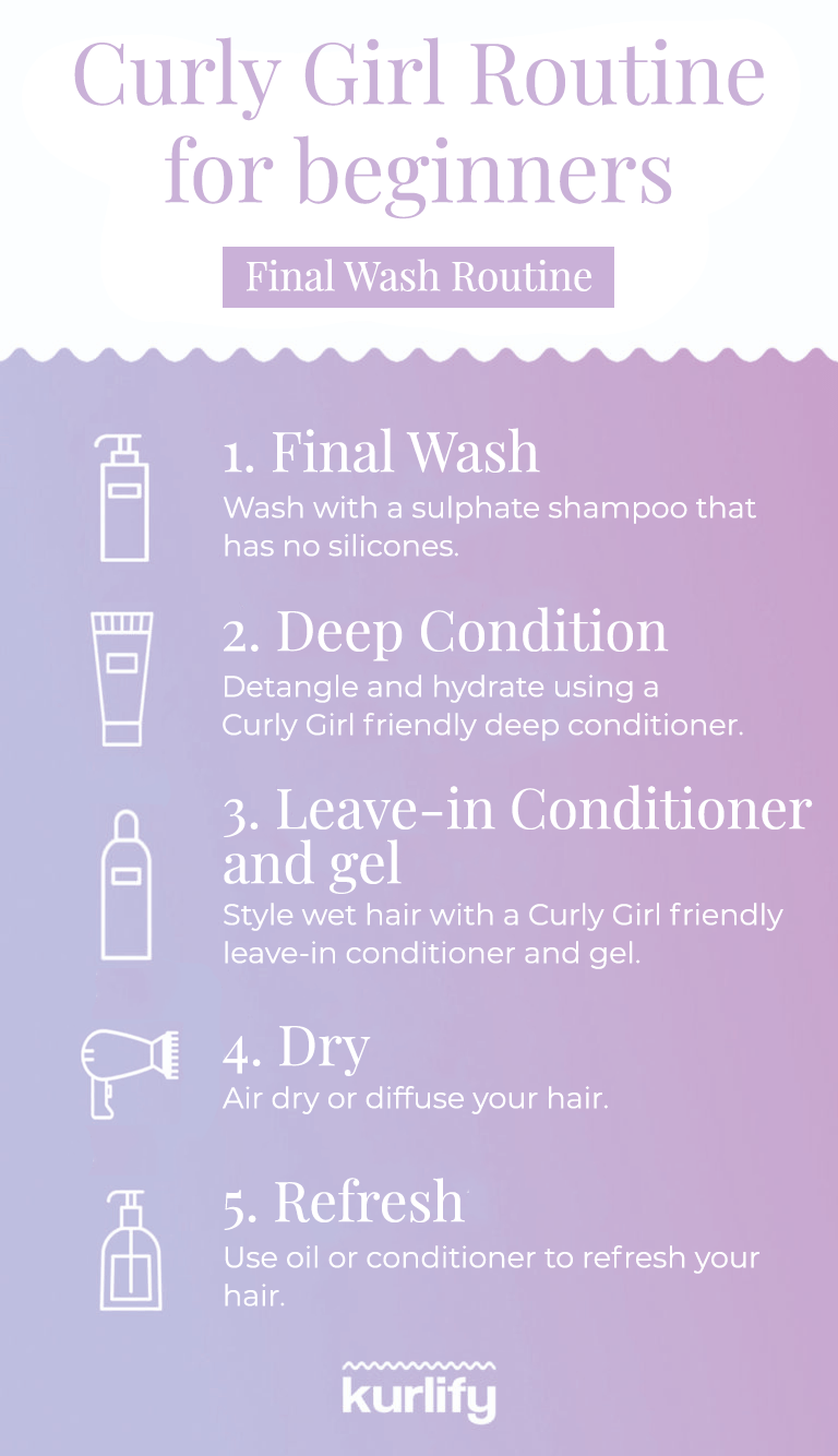 Kurlify Curly Girl Routine for Beginners